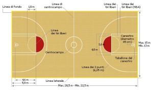 campo_pallacanestro_o_basket