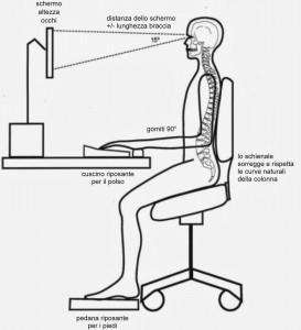 postura corretta pc