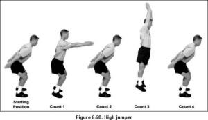 Tecnica per saltare più in alto
